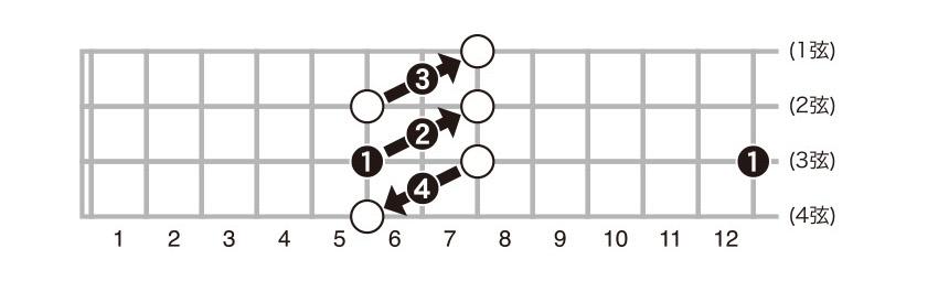 チューニングについて:3ハーモニクスを使ったチューニングのイメージ2