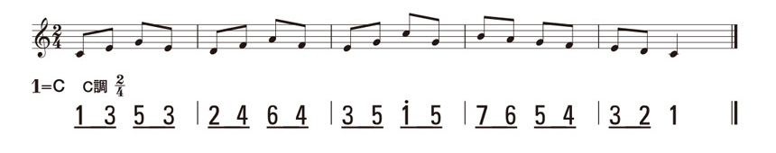 数楽譜の基礎知識:スケール(音階)についてのイメージ3